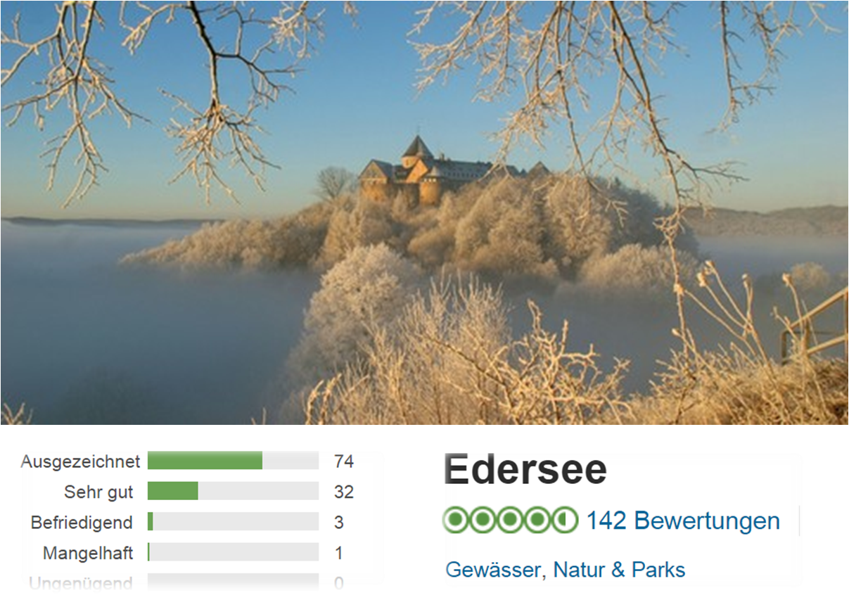 edersee-tripadvisor-winter